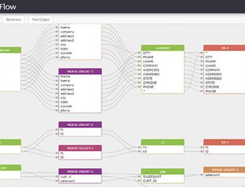 SQLFlow Tutorial data lineage navigation